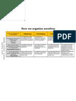Summative Assessment - Rubric - Blank
