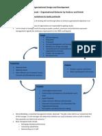 Organizational Behavior 3rd Edition by Kreitner and Kinicki Summary Version