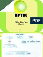 Optik Geometri power point