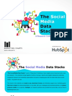 Marketingcharts Social Media Data Stacks Ppt