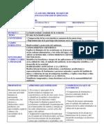 secuencias didacticas anuales