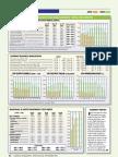 CE Index
