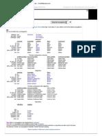Conjugación de dar - WordReference