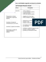 Grelhas de objectivos e actividades segundo as áreas de conteúdo