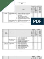 Pemetaan Kompetensi Dasar Kelas I