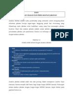 Diktat MSDML Bab1 Uraian Jabatan