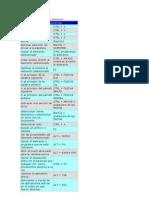 Lista de teclas útiles en Windows