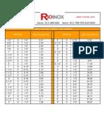 Tabela Peso Teorico Cantoneiras