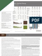 JPM Weekly Mkt Recap 10-08-12