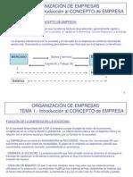 Orgz. Empresa Tema 1 Intro.