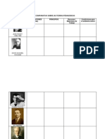 Tabla Comparativa Sobre Los Teorias Pedagogicas.docfloresita