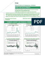 TD Weekly Financial Indicators