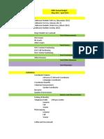 Tentative DWC 2013 Budget