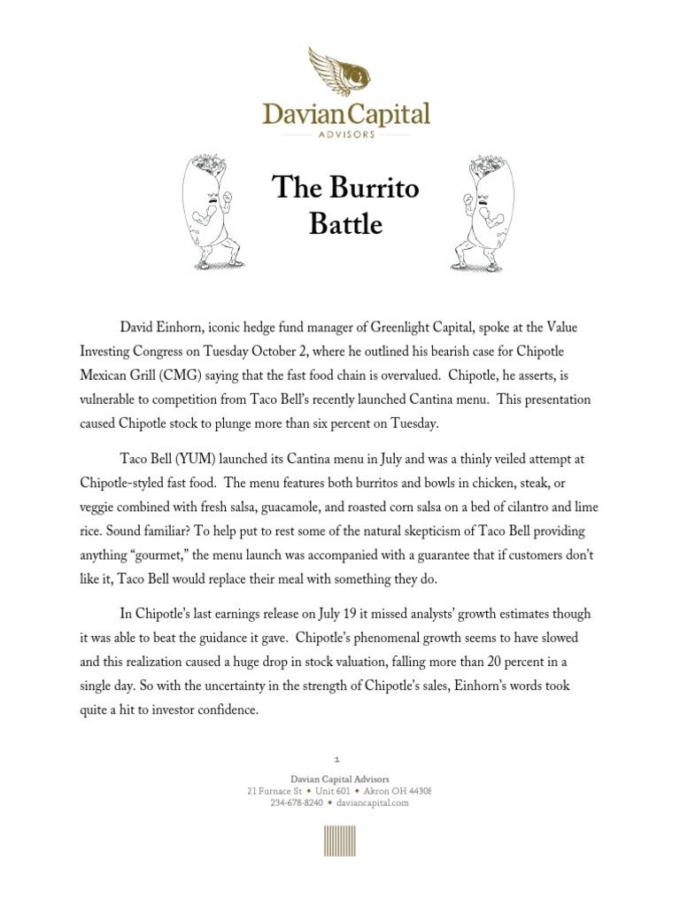 Burrito Battle: Chipotle vs Yum Brands Taco Bell Cantina Burrito ...