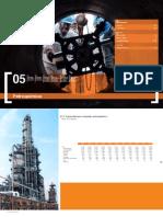 Petroquimica Pemex 2012