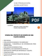 PLANTA DE PRODUCCIÓN ACIDO ACETICO bbbbbbbbbbbbb