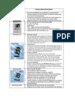 Info, Versiones Windows