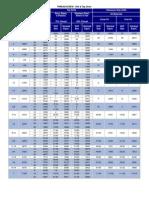 Drill & Tap Chart