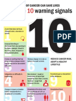 10 Warnings of Cancer