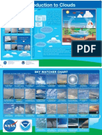 Clouds Identification Poster