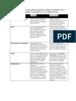 Ingenieria Ambiental II - Cuestionario