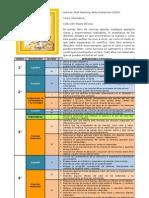 Catálogo Pedagógico