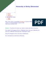 HFM Alternative Hierarchy in Entity