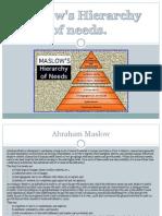 Maslows Hierarchy