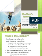 The Journey Powerpoint