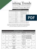 Publishing Trends App Developer Contact Sheet 2012