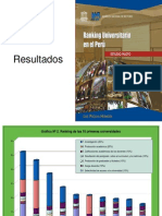 Ranking Universitario en el Perú