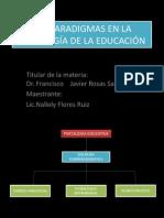 Los Paradigmas en La Psicologia de La Educacion