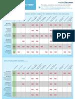 2012 Informed Voters' Ballot Guide