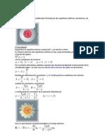 Condensador esférico