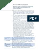 Pestel Analysis of Retail Banking