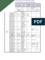International Steel Grade Guide