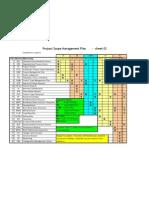 Project Scope Management 02