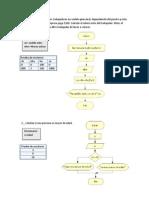 Diagramas de Flujo1