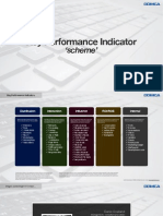 Key Performance Indicators for Social Media 1-Pager by DDMCA
