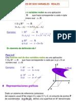 funciones de Dos Variables Ci