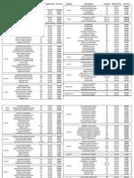 50% off Plants for Triple Tree Mania.pdf