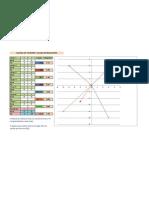 Graficar Vectores en Excel