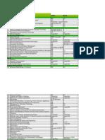 Erasmus+Mundus+Course+List