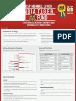 Snapshot Tiger Fund