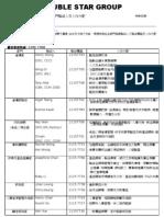 DSG 總公司各部門聯絡人及工作分配 070123
