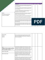 Composition Tasks for Scribd