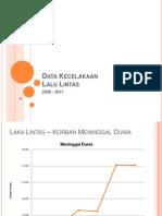 Data Laka Lantas2006-2011