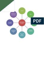 Características de procesador