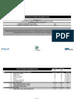 UPI/CVoter Tracking Poll 10/10