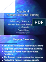 HR Planning PPT-Two